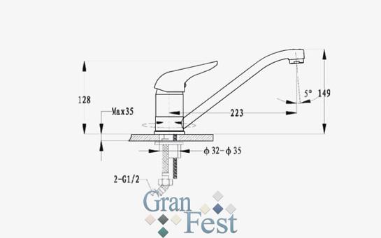 GranFest 2124